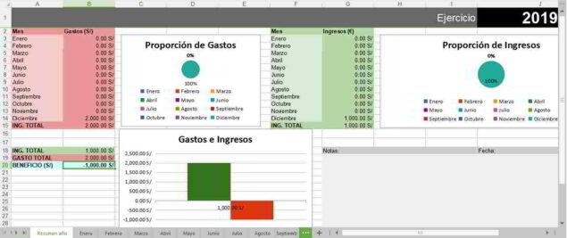 Plantilla Excel Gastos Mensuales Hogar